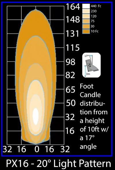 PX1620°LightPattern.jpg