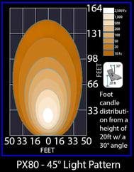 PX8045°LP.jpg